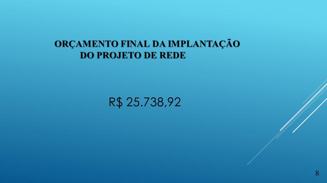 ORÇAMENTO FINAL DA IMPLANTAÇÃO DO PROJETO DE REDE ORÇAMENTO FINAL DA IMPLANTAÇÃO DO PROJETO DE REDE R$ 25.738,92 8
