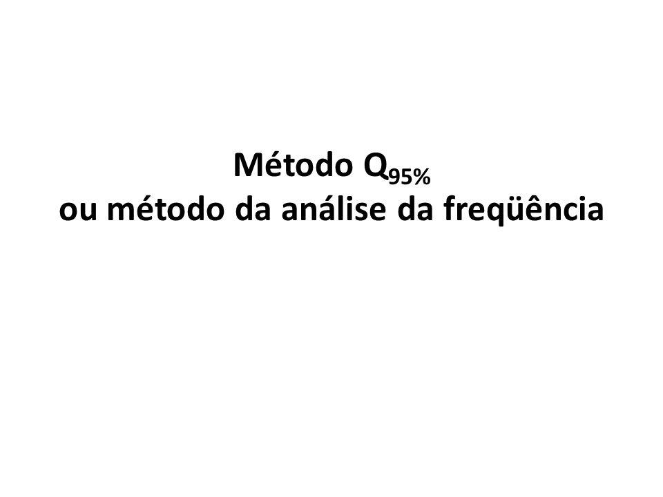 Método Q 95% ou método da análise da freqüência