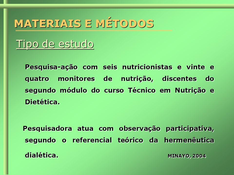 MATERIAIS E MÉTODOS Tipo de estudo Pesquisa-ação com seis nutricionistas e vinte e quatro monitores de nutrição, discentes do segundo módulo do curso Técnico em Nutrição e Dietética.