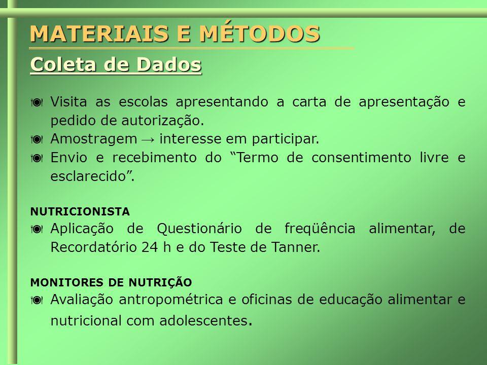 MATERIAIS E MÉTODOS Coleta de Dados  Visita as escolas apresentando a carta de apresentação e pedido de autorização.