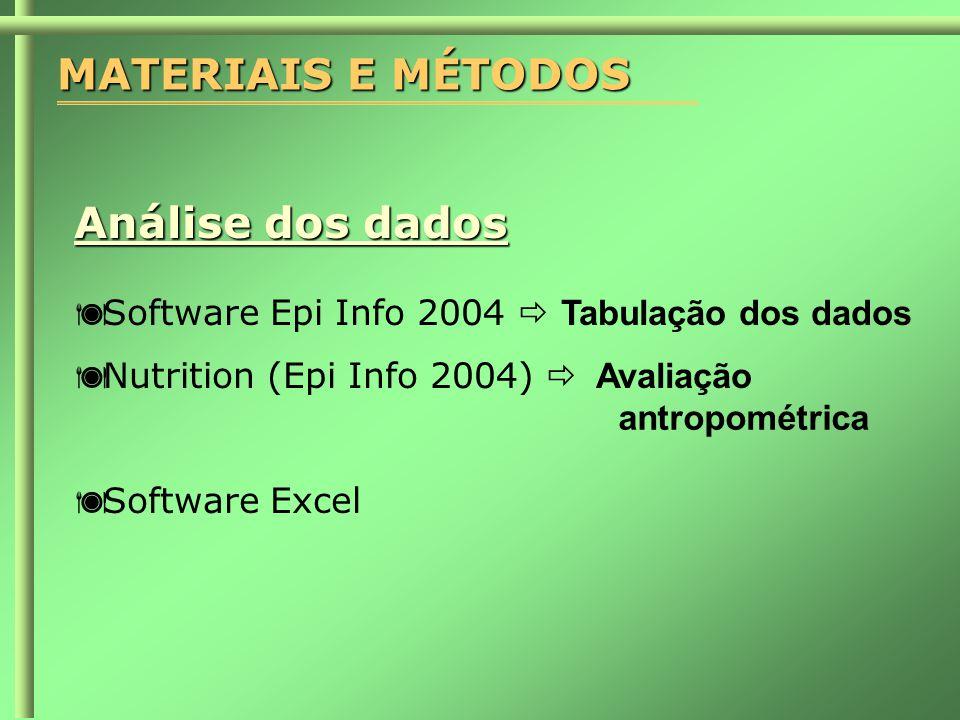 MATERIAIS E MÉTODOS Análise dos dados  Software Epi Info 2004  Tabulação dos dados  Nutrition (Epi Info 2004)  Avaliação  Software Excel antropométrica