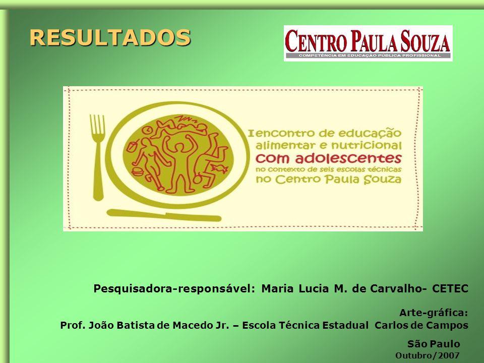 Pesquisadora-responsável: Maria Lucia M.de Carvalho- CETEC Arte-gráfica: Prof.