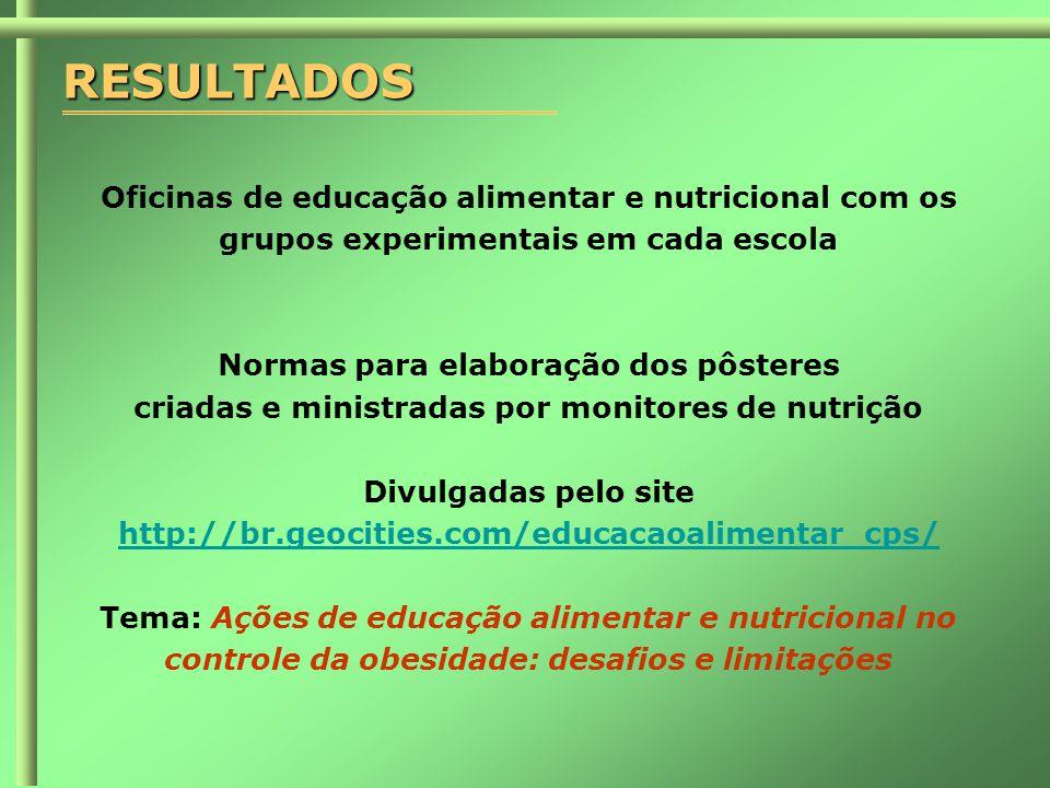 RESULTADOS Oficinas de educação alimentar e nutricional com os grupos experimentais em cada escola Normas para elaboração dos pôsteres criadas e ministradas por monitores de nutrição Divulgadas pelo site http://br.geocities.com/educacaoalimentar_cps/ http://br.geocities.com/educacaoalimentar_cps/ Tema: Ações de educação alimentar e nutricional no controle da obesidade: desafios e limitações