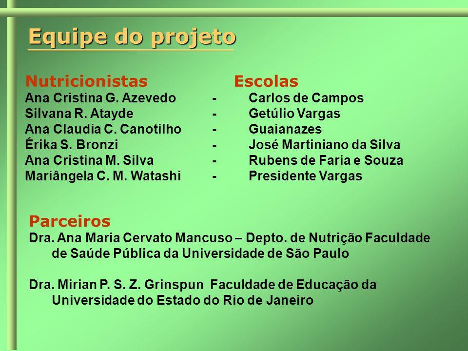 Equipe do projeto Nutricionistas Escolas Ana Cristina G.
