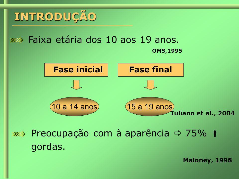 INTRODUÇÃO Puberdade Modificações biológicas e morfológicas Adolescência Transformações biopsicossociais Santos, 2002; Vitolo, 2003 X