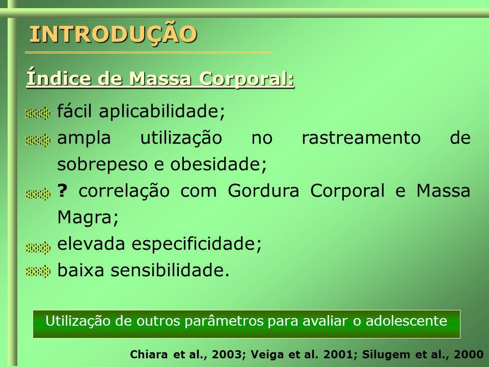 INTRODUÇÃO Chiara et al., 2003; Veiga et al.