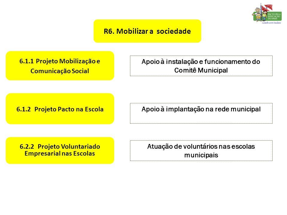 6.1.1 Projeto Mobilização e Comunicação Social Apoio à instalação e funcionamento do Comitê Municipal 6.1.2 Projeto Pacto na Escola Apoio à implantaçã