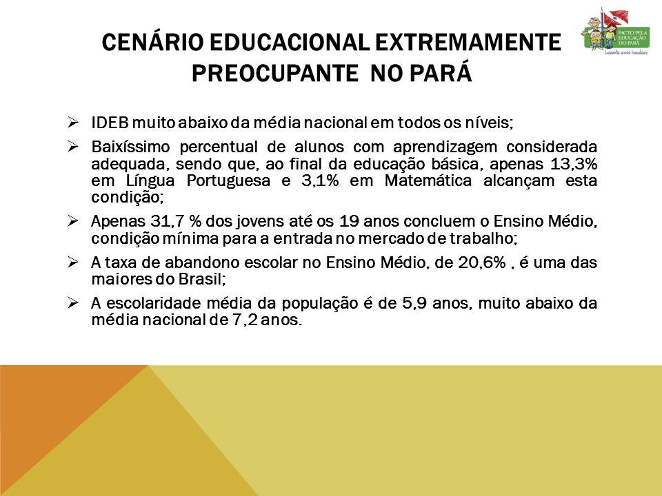 O QUE É O PACTO PELA EDUCAÇÃO DO PARÁ.