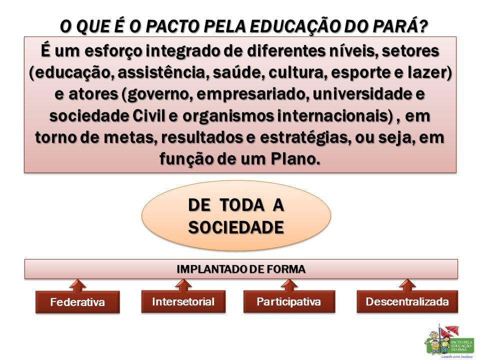 O QUE É O PACTO PELA EDUCAÇÃO DO PARÁ? É um esforço integrado de diferentes níveis, setores (educação, assistência, saúde, cultura, esporte e lazer) e