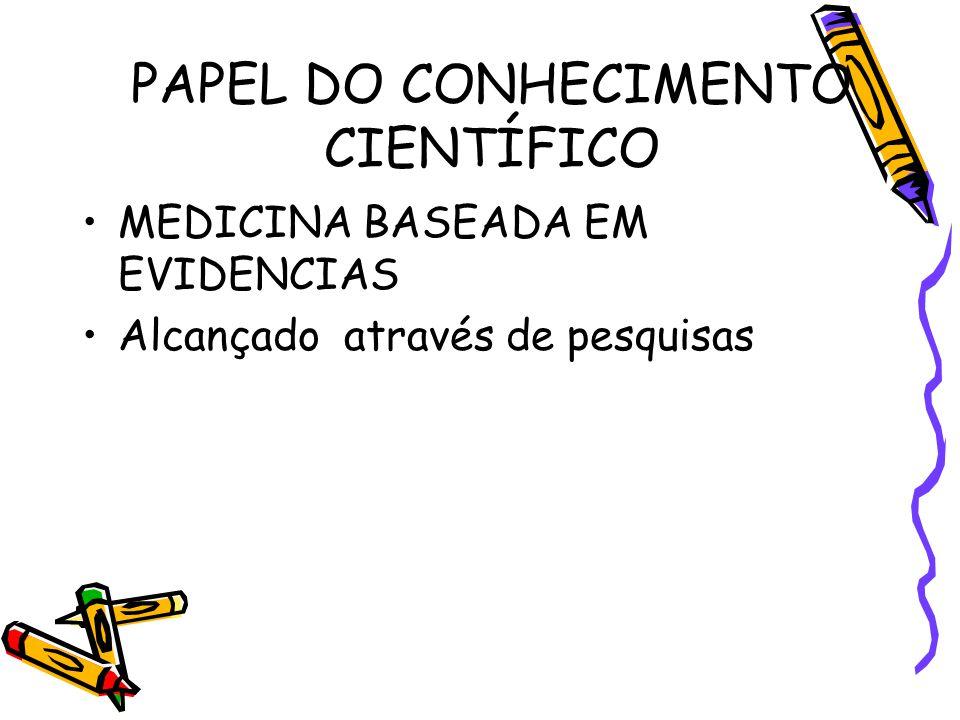 PAPEL DO CONHECIMENTO CIENTÍFICO •MEDICINA BASEADA EM EVIDENCIAS •Alcançado através de pesquisas