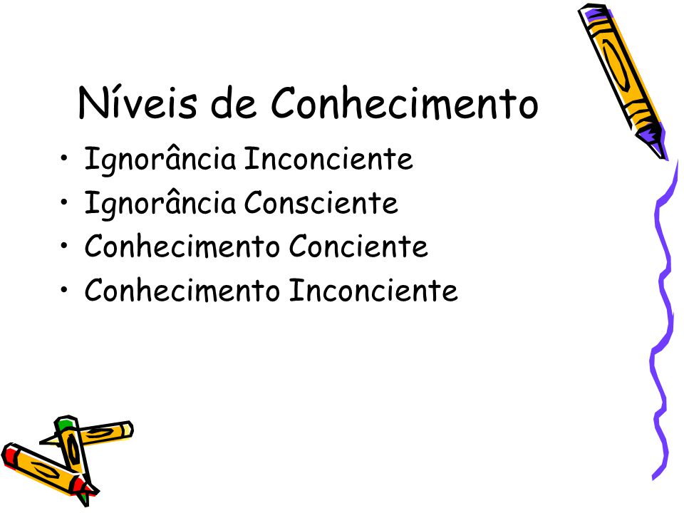 Níveis de Conhecimento •Ignorância Inconciente •Ignorância Consciente •Conhecimento Conciente •Conhecimento Inconciente