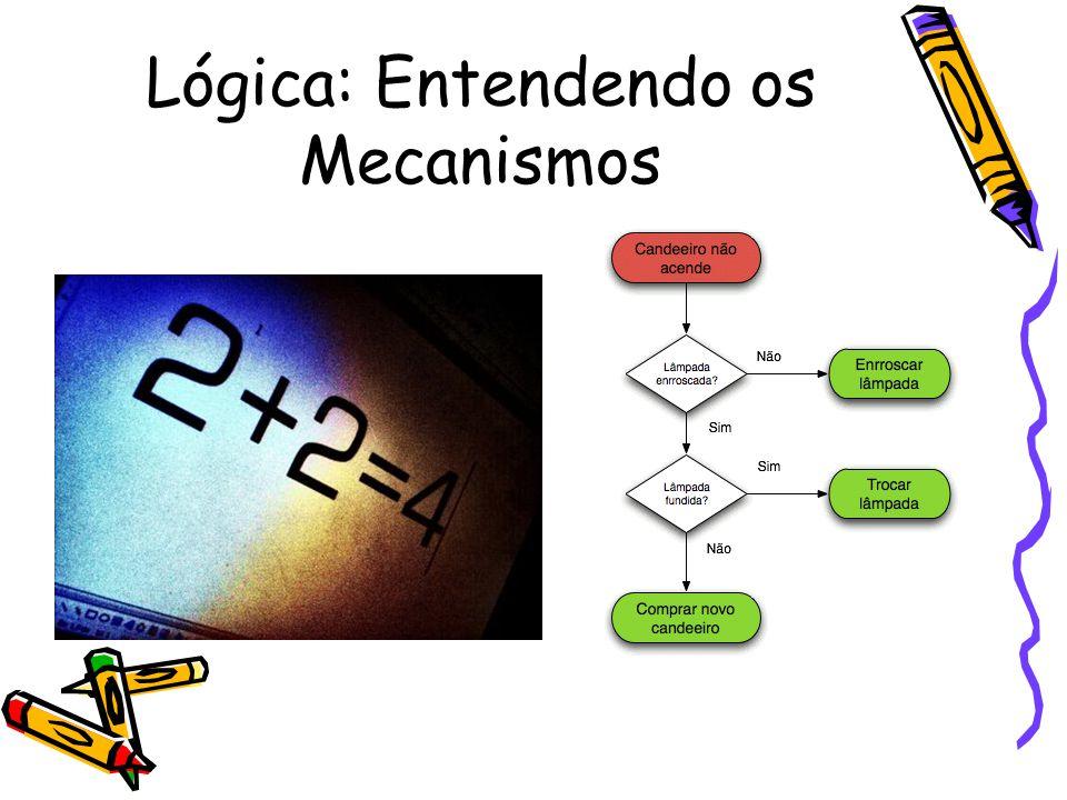 Lógica: Entendendo os Mecanismos