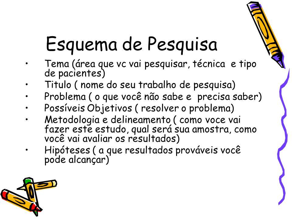 Esquema de Pesquisa •Tema (área que vc vai pesquisar, técnica e tipo de pacientes) •Titulo ( nome do seu trabalho de pesquisa) •Problema ( o que você