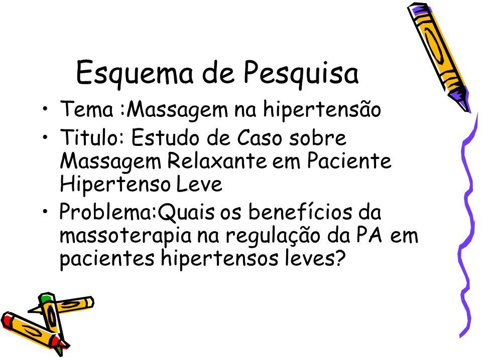 Esquema de Pesquisa •Tema :Massagem na hipertensão •Titulo: Estudo de Caso sobre Massagem Relaxante em Paciente Hipertenso Leve •Problema:Quais os ben