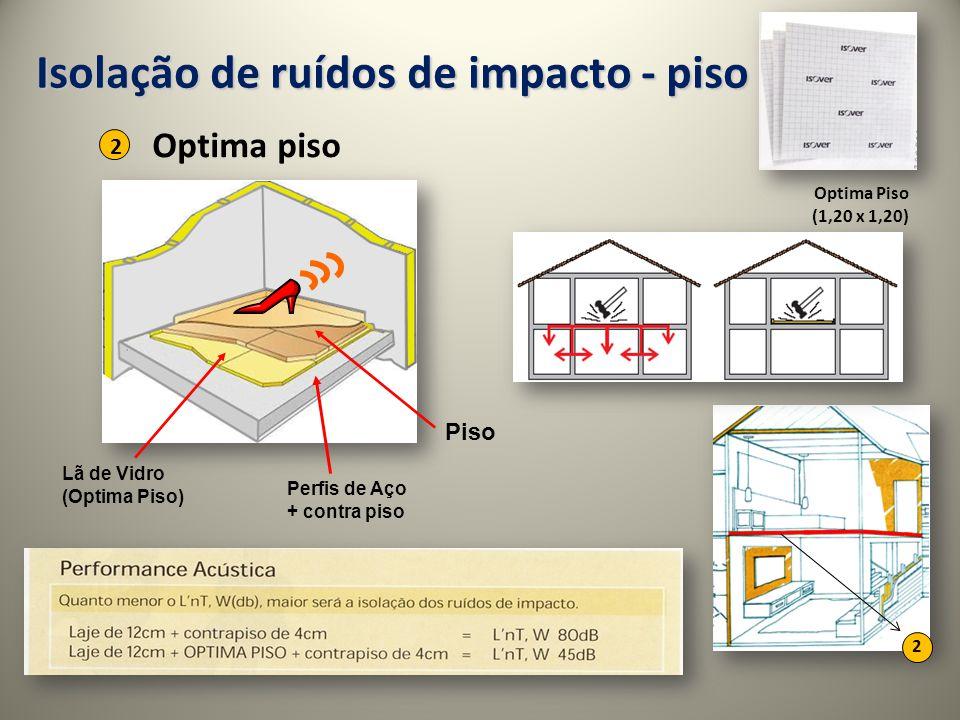 Isolação de ruídos de impacto - piso Optima Piso (1,20 x 1,20) Optima piso 2 Piso Perfis de Aço + contra piso Lã de Vidro (Optima Piso) 2