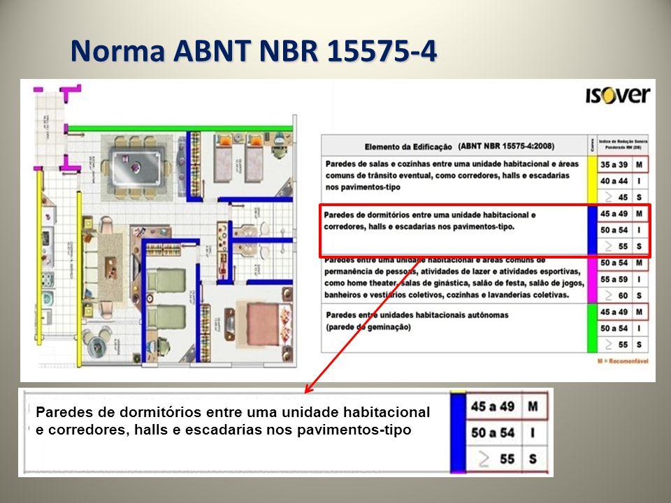 Norma ABNT NBR 15575-4 Paredes de dormitórios entre uma unidade habitacional e corredores, halls e escadarias nos pavimentos-tipo