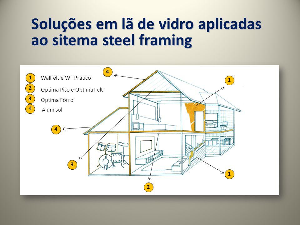 1 2 3 4 Wallfelt e WF Prático Optima Piso e Optima Felt Optima Forro Alumisol 1 2 3 4 1 4 Soluções em lã de vidro aplicadas ao sitema steel framing
