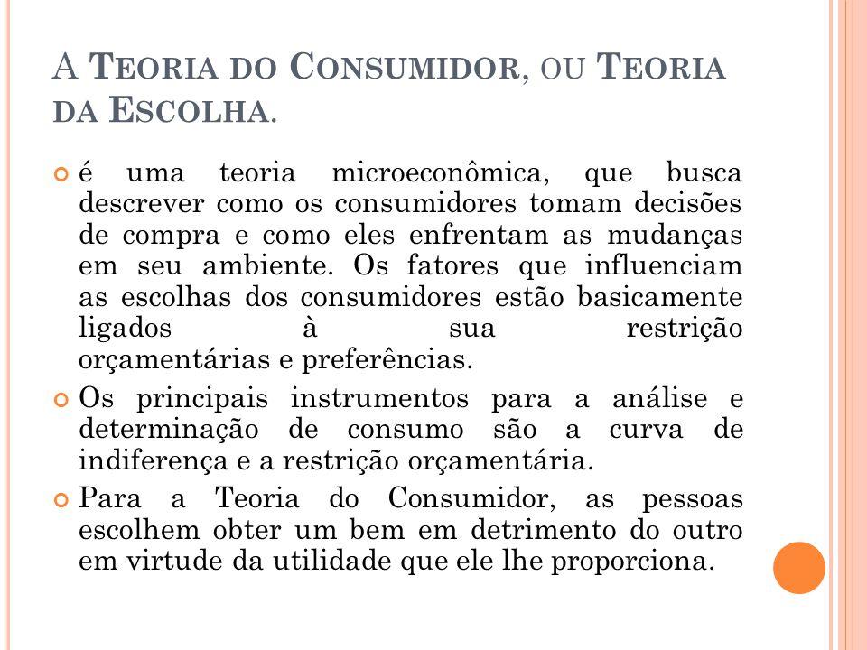 A T EORIA DO C ONSUMIDOR, OU T EORIA DA E SCOLHA. é uma teoria microeconômica, que busca descrever como os consumidores tomam decisões de compra e com