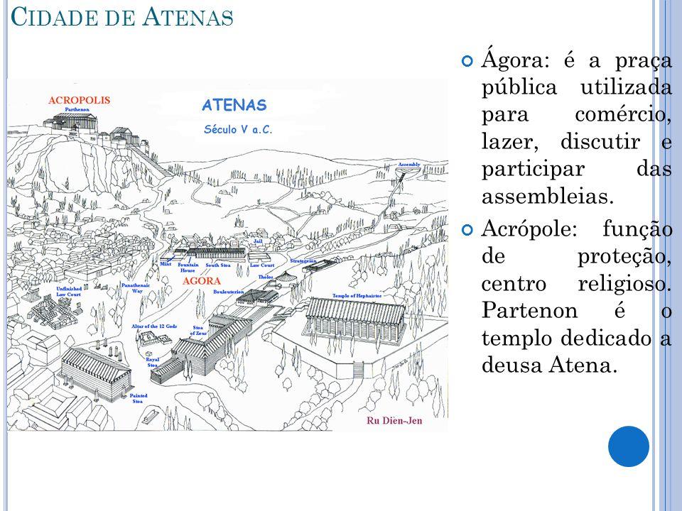 C IDADE DE A TENAS Ágora: é a praça pública utilizada para comércio, lazer, discutir e participar das assembleias. Acrópole: função de proteção, centr