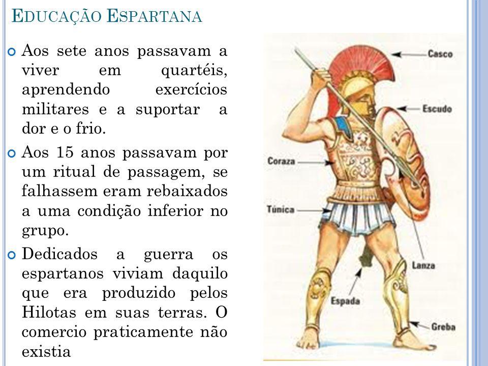 F ALANGE H OPLITA Ânfora com desenho da Falange Tática militar em que centenas de soldados, bem armados e disciplinados combatiam em grupo.