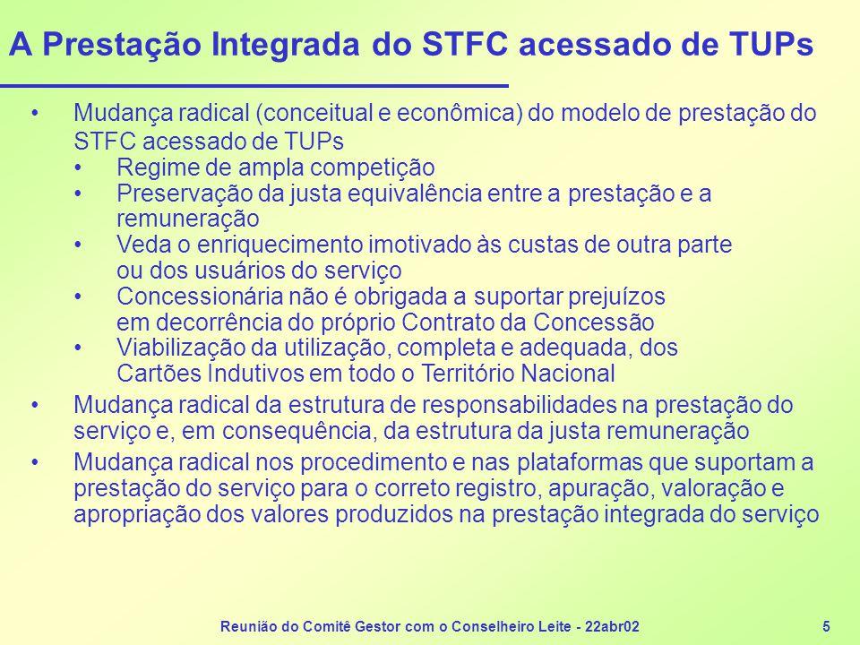 Reunião do Comitê Gestor com o Conselheiro Leite - 22abr025 A Prestação Integrada do STFC acessado de TUPs •Mudança radical (conceitual e econômica) d