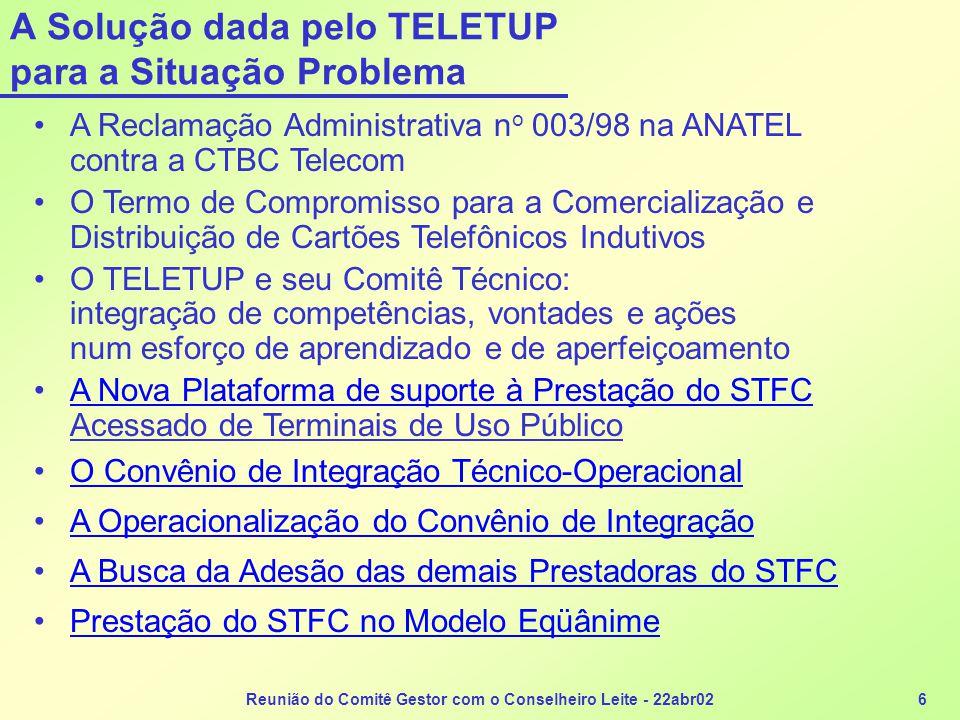 Reunião do Comitê Gestor com o Conselheiro Leite - 22abr027 Prestação do STFC no Modelo Eqüânime Prestação do STFC Rede IURede Local Distribuição de CPS Terminal de Acesso Individual Distribuição de Cartões Indutivos Terminal de Uso Público TU-RIU TU-RL RU-TPRU-CI Custo do Assinante Custo da Prestadora PTR Assinante Usuário Documento de Declaração de Tráfego e de Prestação de Serviços (DETRAF) Receita da Prestadora CSPXX