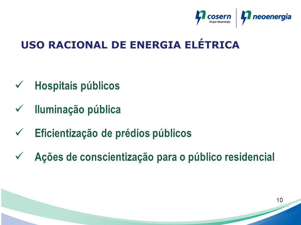 10 USO RACIONAL DE ENERGIA ELÉTRICA  Hospitais públicos  Iluminação pública  Eficientização de prédios públicos  Ações de conscientização para o p
