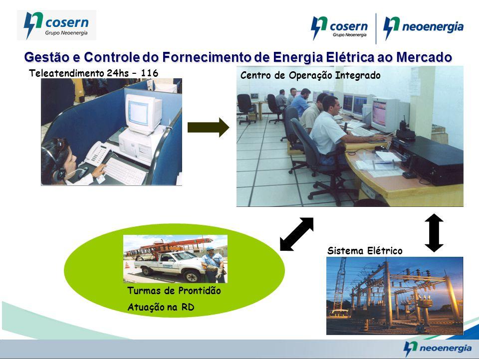 Gestão e Controle do Fornecimento de Energia Elétrica ao Mercado Turmas de Prontidão Atuação na RD Centro de Operação Integrado Teleatendimento 24hs –