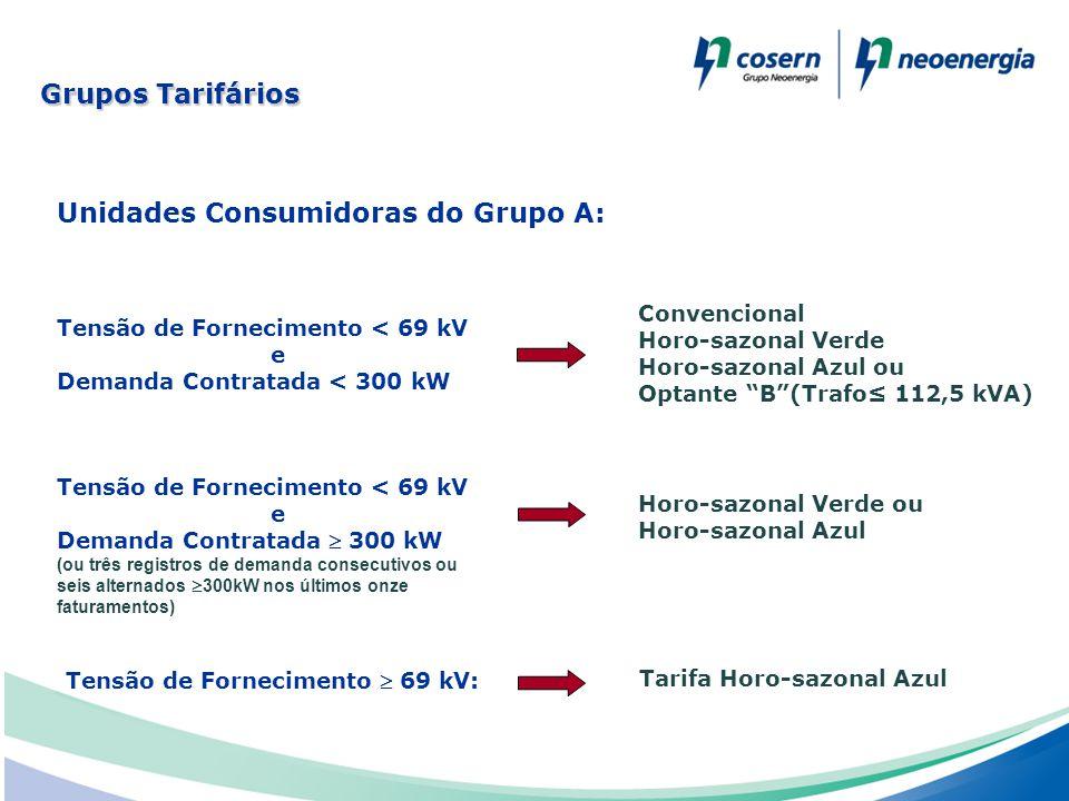 Unidades Consumidoras do Grupo A: Tensão de Fornecimento < 69 kV e Demanda Contratada < 300 kW Convencional Horo-sazonal Verde Horo-sazonal Azul ou Op