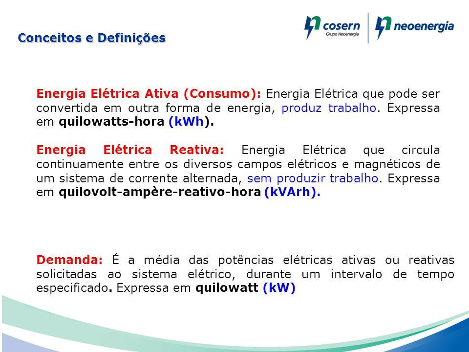 Energia Elétrica Ativa (Consumo): Energia Elétrica que pode ser convertida em outra forma de energia, produz trabalho. Expressa em quilowatts-hora (kW
