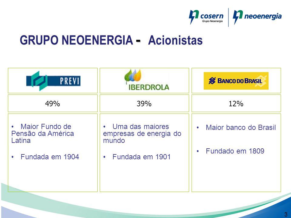 3 49% •Maior Fundo de Pensão da América Latina •Fundada em 1904 •Maior banco do Brasil •Fundado em 1809 •Uma das maiores empresas de energia do mundo