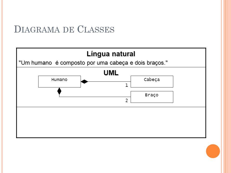 D IAGRAMA DE C LASSES Língua natural