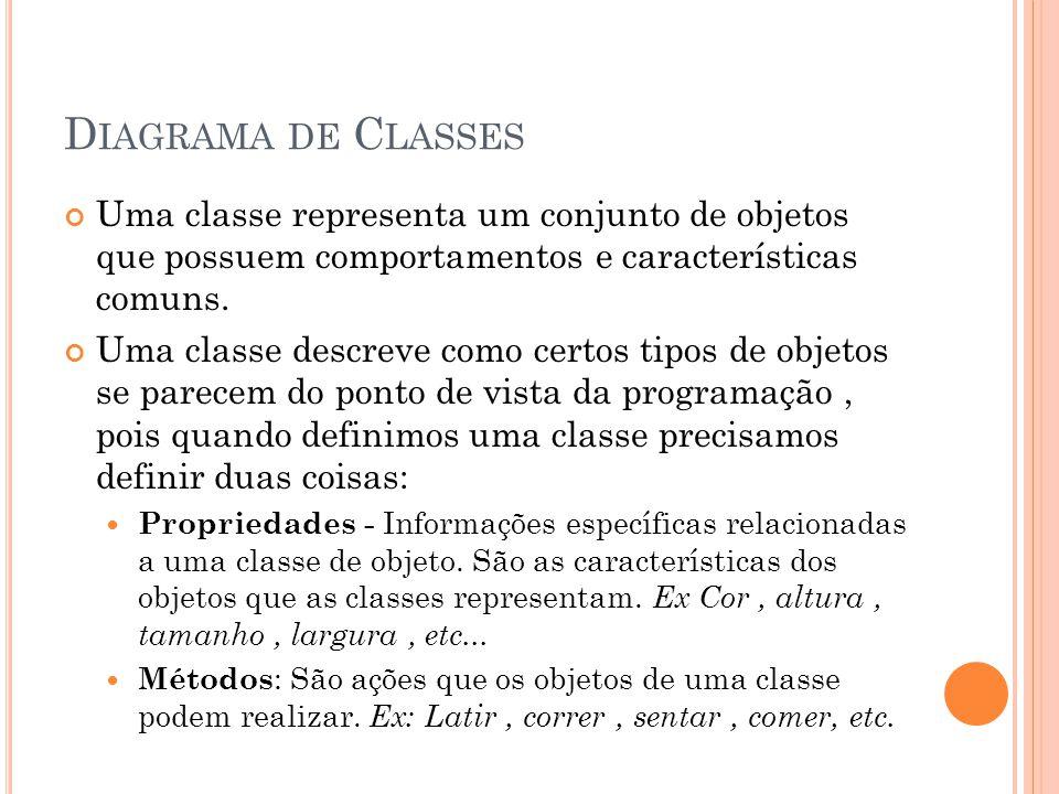 D IAGRAMA DE C LASSES Uma classe representa um conjunto de objetos que possuem comportamentos e características comuns. Uma classe descreve como certo