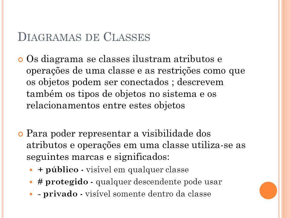 D IAGRAMAS DE C LASSES Os diagrama se classes ilustram atributos e operações de uma classe e as restrições como que os objetos podem ser conectados ;
