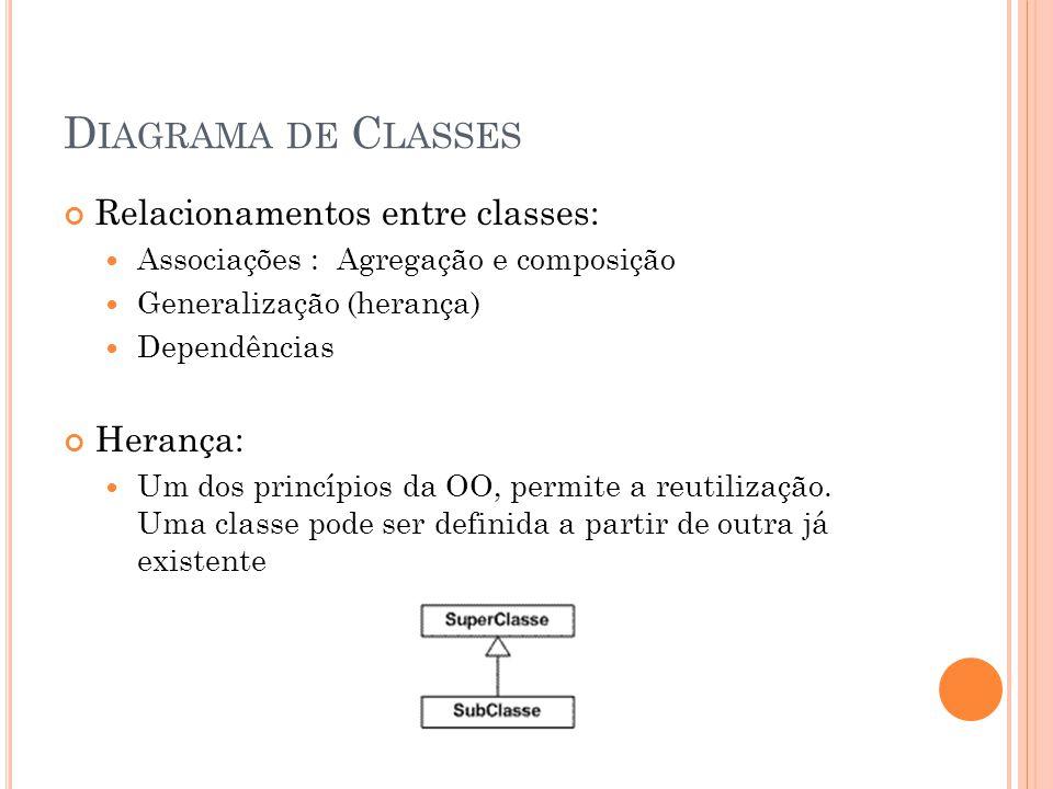 D IAGRAMA DE C LASSES Relacionamentos entre classes:  Associações : Agregação e composição  Generalização (herança)  Dependências Herança:  Um dos