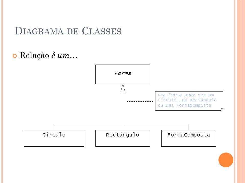 D IAGRAMA DE C LASSES Forma RectânguloCírculoFormaComposta Relação é um… uma Forma pode ser um Círculo, um Rectângulo ou uma FormaComposta
