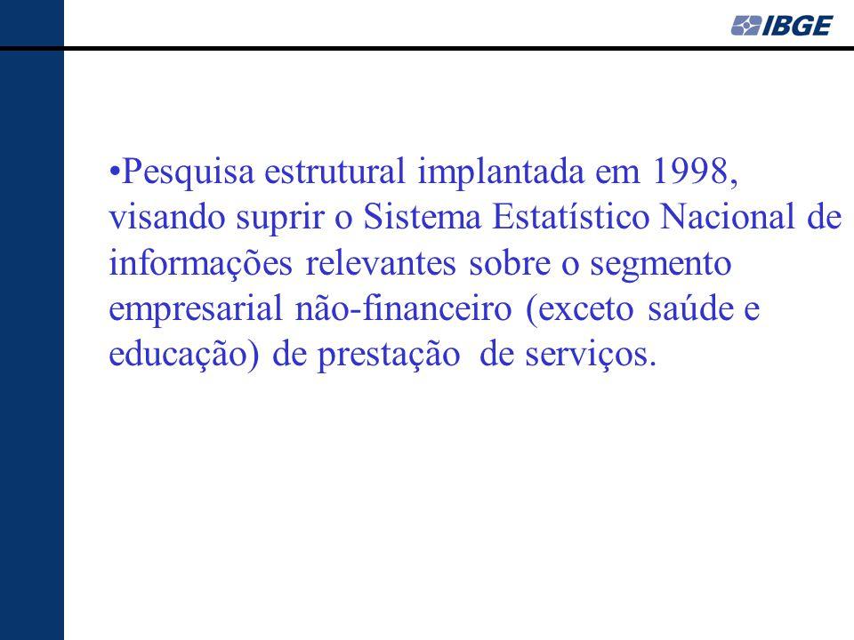 •Pesquisa estrutural implantada em 1998, visando suprir o Sistema Estatístico Nacional de informações relevantes sobre o segmento empresarial não-fina