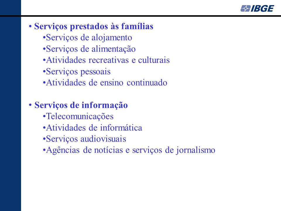 • Serviços prestados às famílias •Serviços de alojamento •Serviços de alimentação •Atividades recreativas e culturais •Serviços pessoais •Atividades d