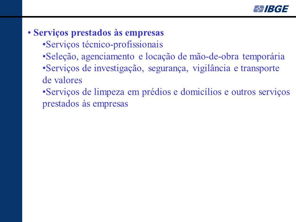 • Serviços prestados às empresas •Serviços técnico-profissionais •Seleção, agenciamento e locação de mão-de-obra temporária •Serviços de investigação,