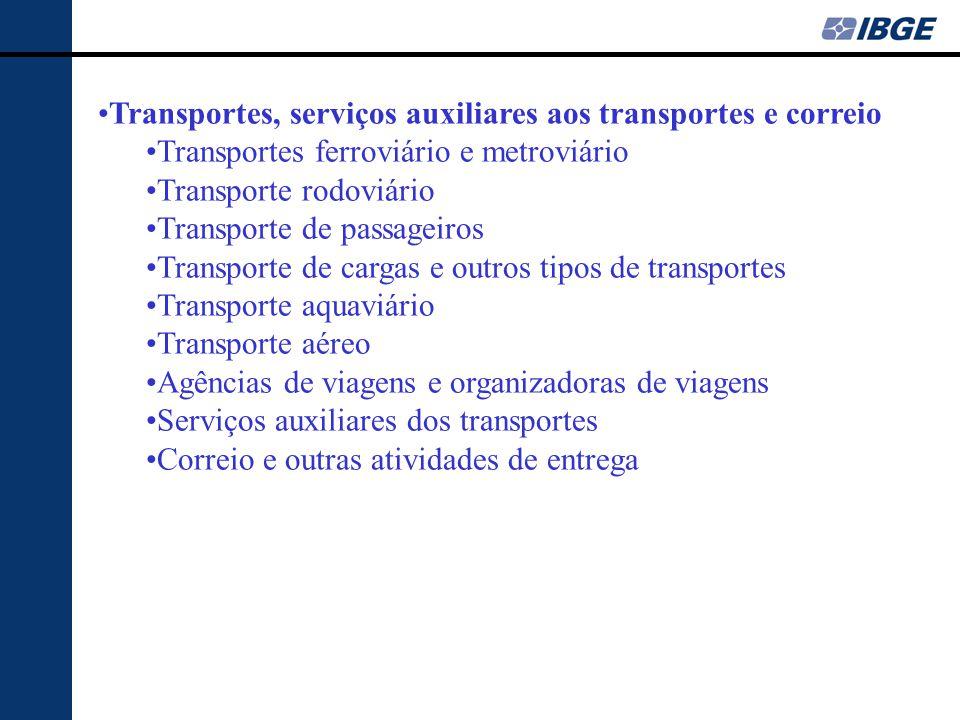 •Transportes, serviços auxiliares aos transportes e correio •Transportes ferroviário e metroviário •Transporte rodoviário •Transporte de passageiros •