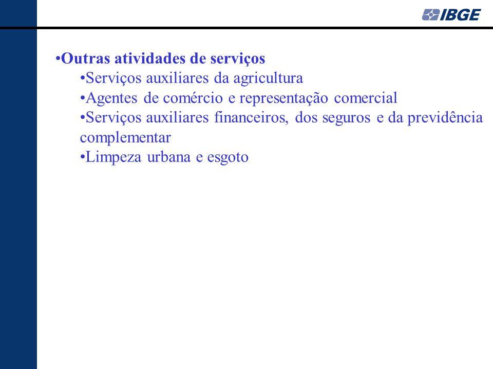 •Outras atividades de serviços •Serviços auxiliares da agricultura •Agentes de comércio e representação comercial •Serviços auxiliares financeiros, do