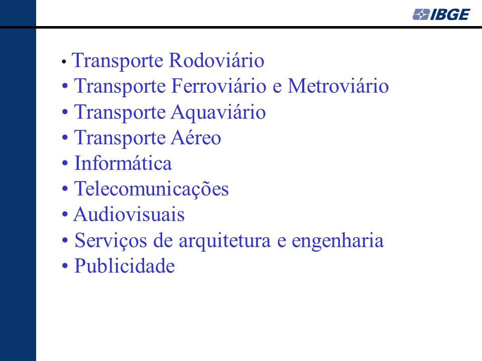 • Transporte Rodoviário • Transporte Ferroviário e Metroviário • Transporte Aquaviário • Transporte Aéreo • Informática • Telecomunicações • Audiovisu