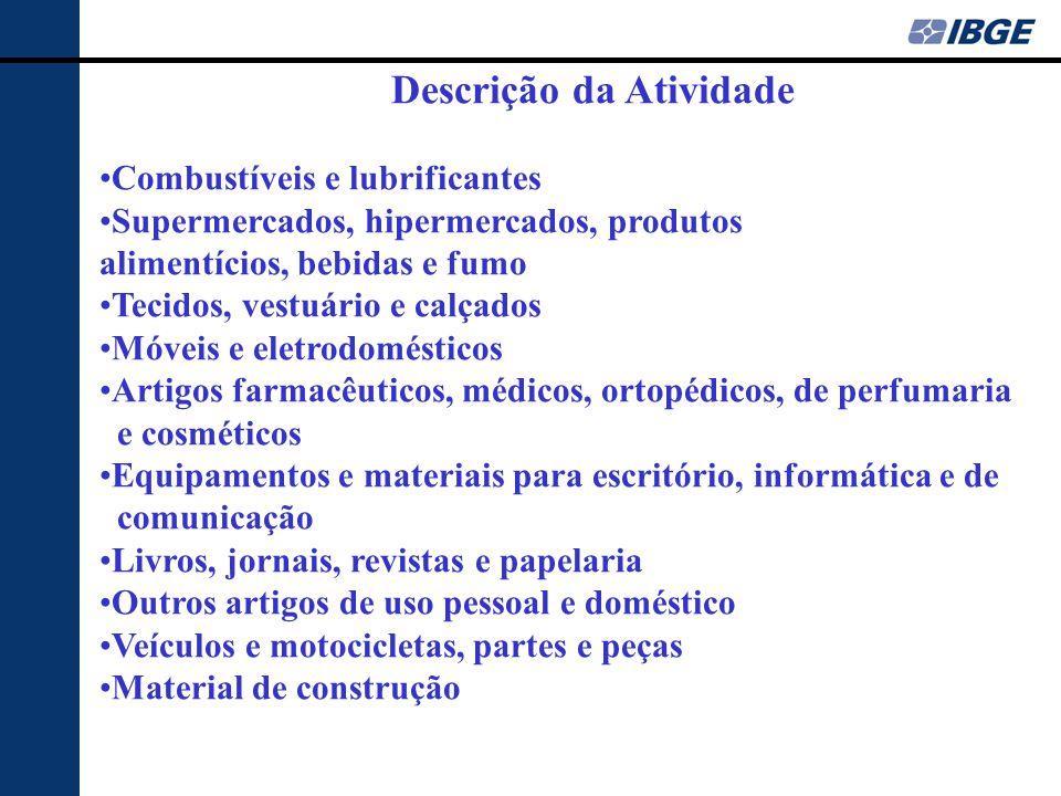 Descrição da Atividade •Combustíveis e lubrificantes •Supermercados, hipermercados, produtos alimentícios, bebidas e fumo •Tecidos, vestuário e calçad