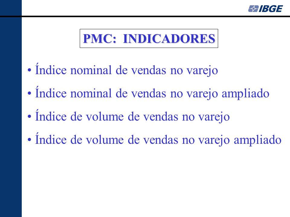 PMC: INDICADORES • Índice nominal de vendas no varejo • Índice nominal de vendas no varejo ampliado • Índice de volume de vendas no varejo • Índice de