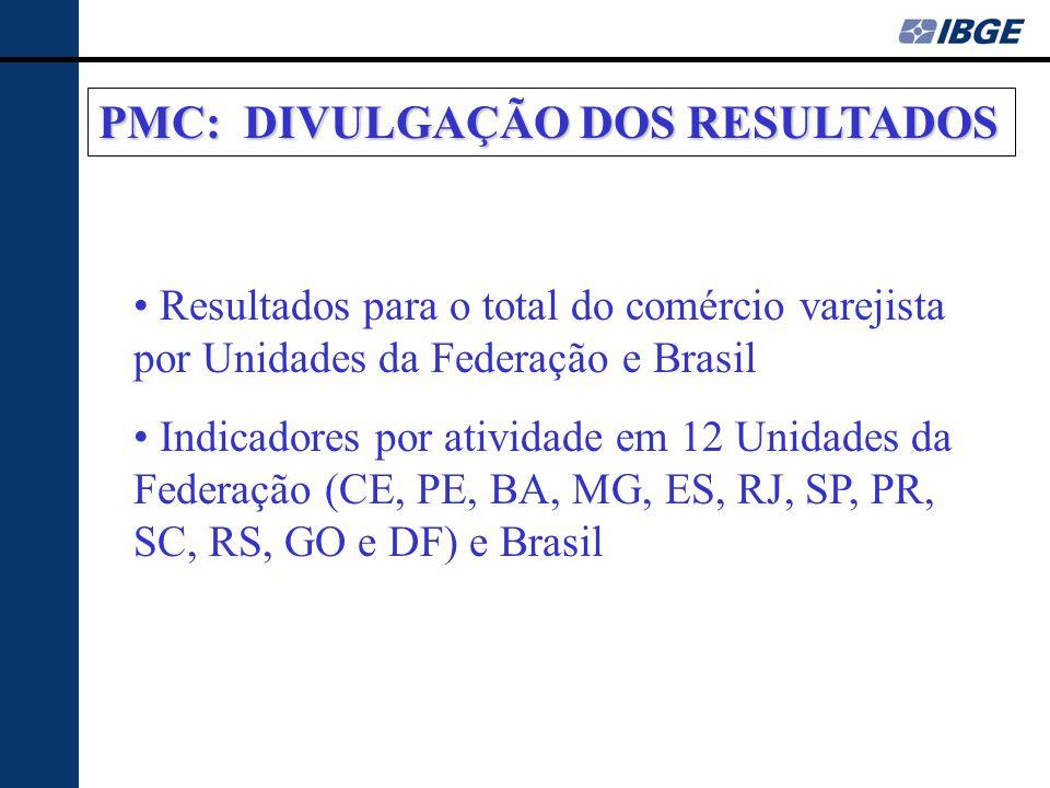 PMC: DIVULGAÇÃO DOS RESULTADOS • Resultados para o total do comércio varejista por Unidades da Federação e Brasil • Indicadores por atividade em 12 Un