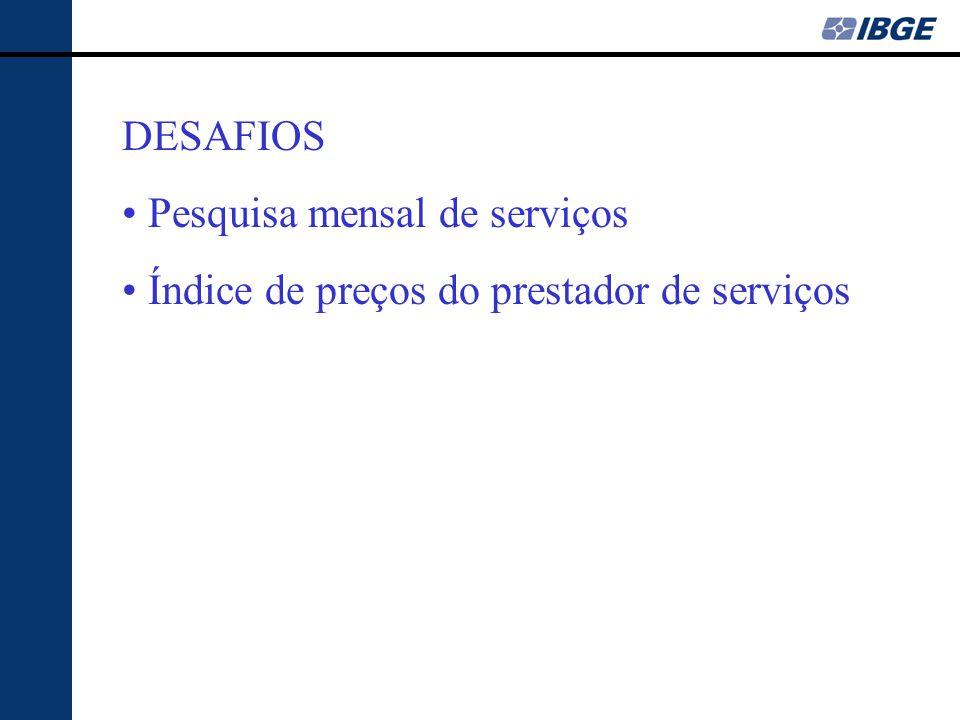 DESAFIOS • Pesquisa mensal de serviços • Índice de preços do prestador de serviços