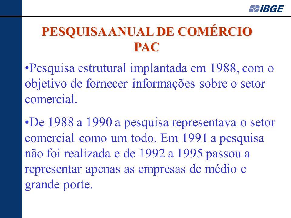 PESQUISA ANUAL DE COMÉRCIO PAC •Em 1996 a pesquisa foi reformulada para atender às novas demandas dos usuários e adaptar-se à nova Classificação Nacional de Atividades Econômicas - CNAE, resgatando seu objetivo inicial de representar o setor comercial no Brasil e por Unidade da Federação.