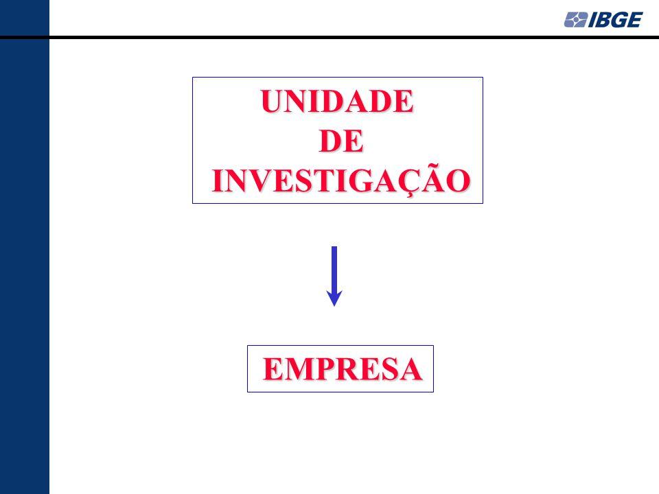 UNIDADE DE DE INVESTIGAÇÃO INVESTIGAÇÃO EMPRESA EMPRESA