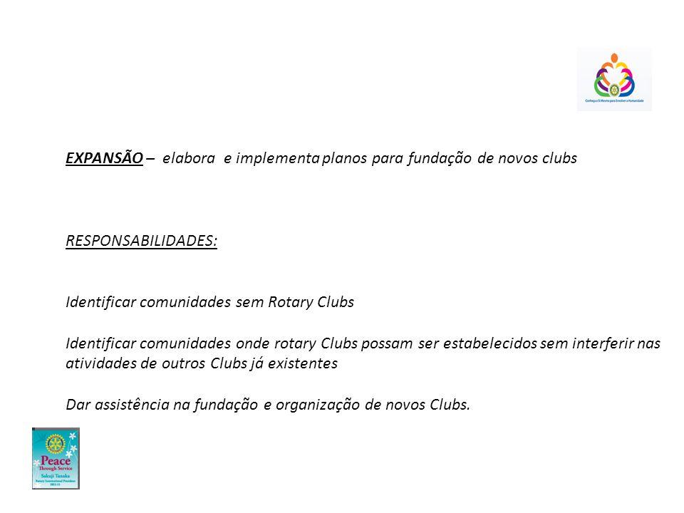 EXPANSÃO – elabora e implementa planos para fundação de novos clubs RESPONSABILIDADES: Identificar comunidades sem Rotary Clubs Identificar comunidade