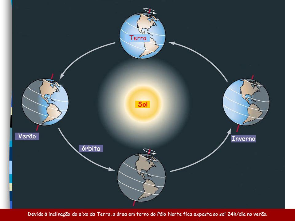 Entendendo o Sol da Meia-Noite Música: Here comes the Sun (Lá vem o Sol) Slideshow: Ney Deluiz Cantam: Os Beatles Use o mouse